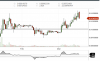Price action.PNG